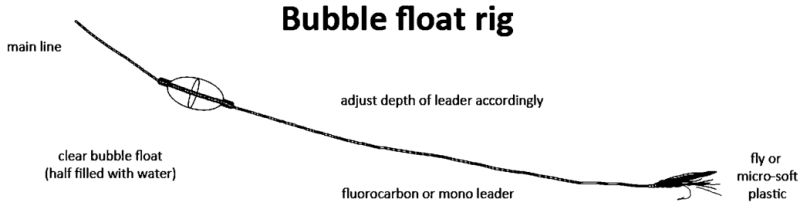 108 canada bubble float