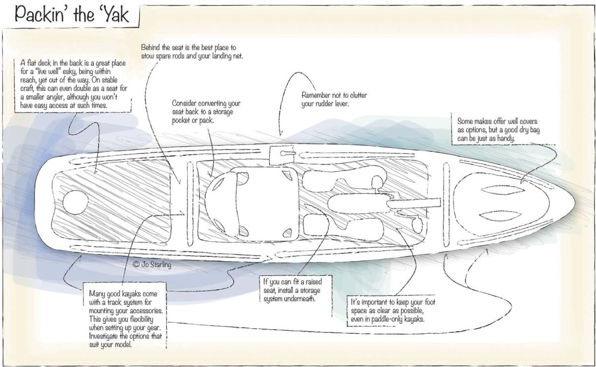 114 kayak plan